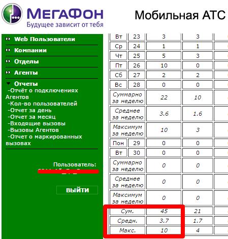 megafon1